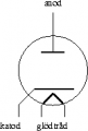 Symbol valve diode indirectly heated.png